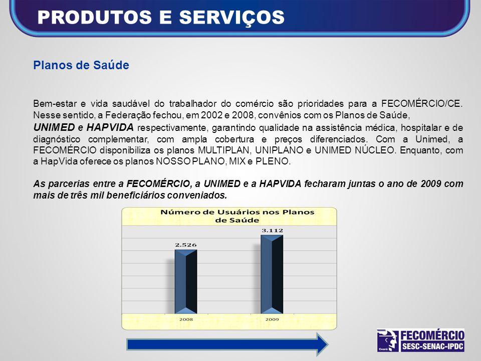 Planos de Saúde Bem-estar e vida saudável do trabalhador do comércio são prioridades para a FECOMÉRCIO/CE. Nesse sentido, a Federação fechou, em 2002