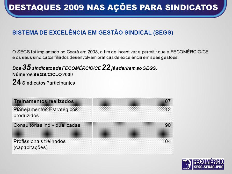SISTEMA DE EXCELÊNCIA EM GESTÃO SINDICAL (SEGS) O SEGS foi implantado no Ceará em 2008, a fim de incentivar e permitir que a FECOMÉRCIO/CE e os seus s