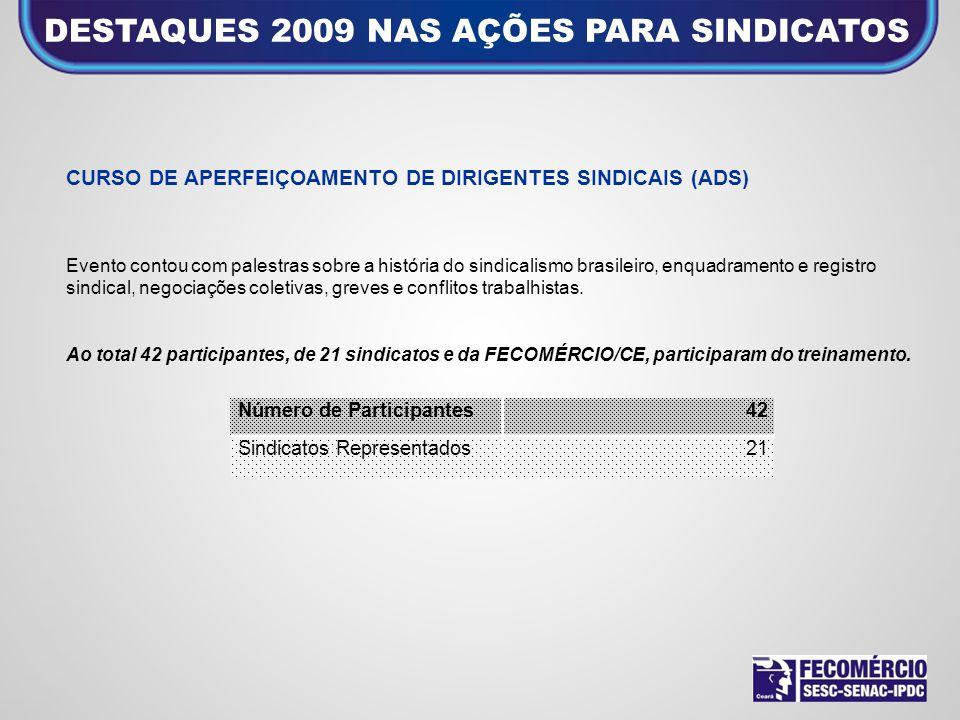 Número de Participantes42 Sindicatos Representados21 CURSO DE APERFEIÇOAMENTO DE DIRIGENTES SINDICAIS (ADS) Evento contou com palestras sobre a histór