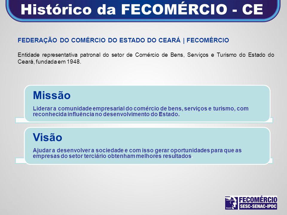 TABELA PESQUISAS 2009 Pesquisas Encomendadas O IPDC produz também pesquisas quantitativas e qualitativas, sob encomenda, de acordo com as necessidades de cada empresa.