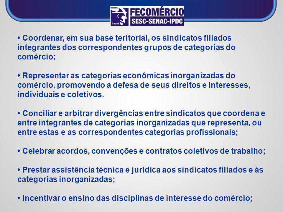 Coordenar, em sua base teritorial, os sindicatos filiados integrantes dos correspondentes grupos de categorias do comércio; Representar as categorias