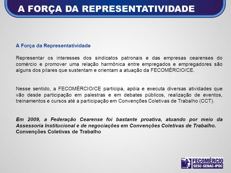 A Força da Representatividade Representar os interesses dos sindicatos patronais e das empresas cearenses do comércio e promover uma relação harmônica
