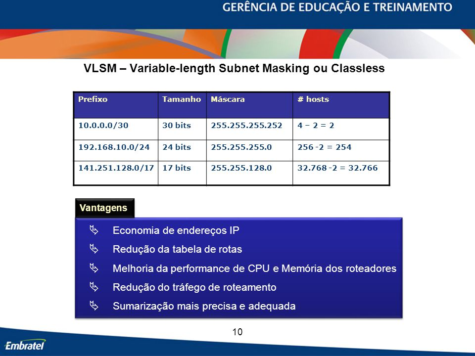 10 VLSM – Variable-length Subnet Masking ou Classless PrefixoTamanhoMáscara# hosts 10.0.0.0/3030 bits255.255.255.2524 – 2 = 2 192.168.10.0/2424 bits255.255.255.0256 -2 = 254 141.251.128.0/1717 bits255.255.128.032.768 -2 = 32.766  Economia de endereços IP  Redução da tabela de rotas  Melhoria da performance de CPU e Memória dos roteadores  Redução do tráfego de roteamento  Sumarização mais precisa e adequada  Economia de endereços IP  Redução da tabela de rotas  Melhoria da performance de CPU e Memória dos roteadores  Redução do tráfego de roteamento  Sumarização mais precisa e adequada Vantagens