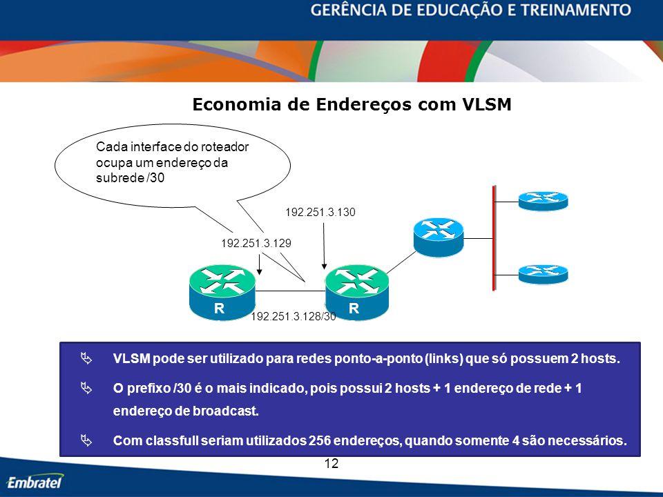 12 Economia de Endereços com VLSM  VLSM pode ser utilizado para redes ponto-a-ponto (links) que só possuem 2 hosts.  O prefixo /30 é o mais indicado