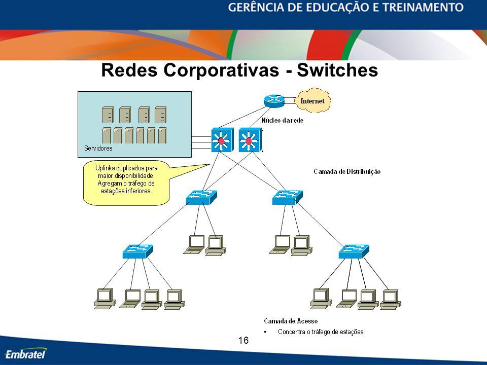 16 Redes Corporativas - Switches