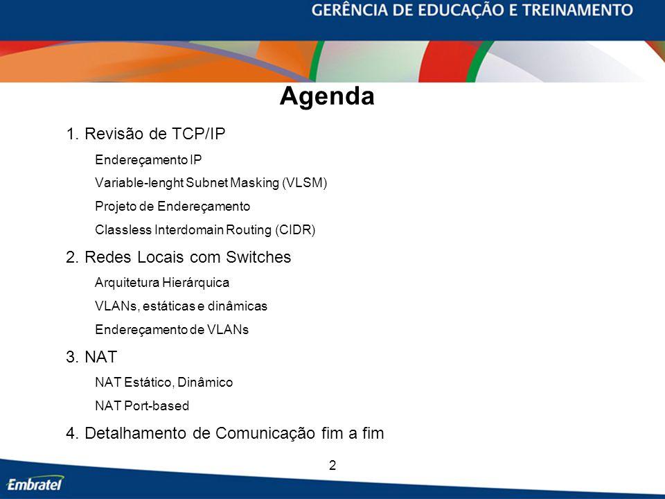 2 Agenda 1.