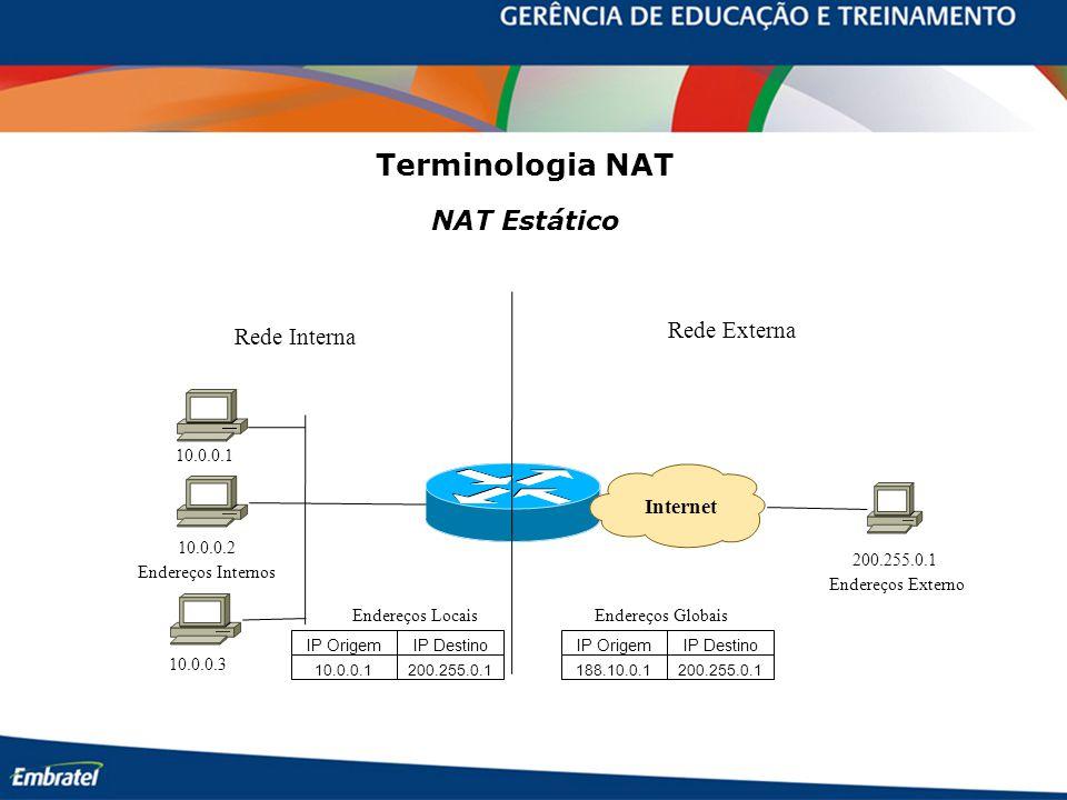 Internet Rede Interna Rede Externa 10.0.0.2 10.0.0.1 10.0.0.3 200.255.0.1 IP OrigemIP Destino 10.0.0.1200.255.0.1 IP OrigemIP Destino 188.10.0.1200.255.0.1 Endereços LocaisEndereços Globais Endereços Internos Endereços Externo Terminologia NAT NAT Estático