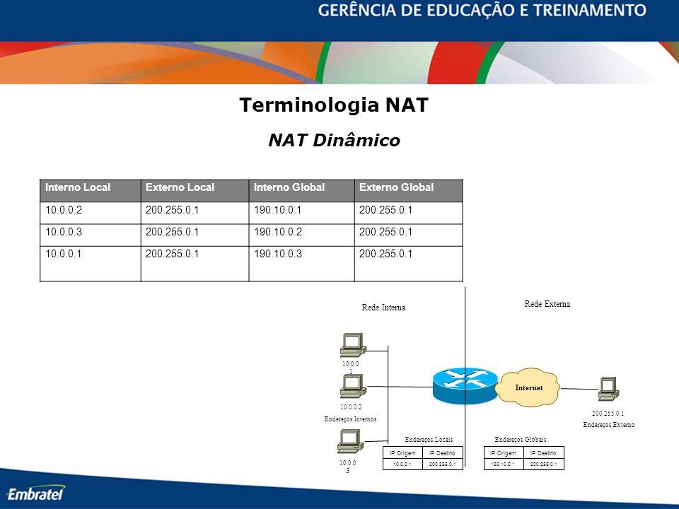 Internet Rede Interna Rede Externa 10.0.0.2 10.0.0.1 10.0.0.3 200.255.0.1 IP OrigemIP Destino 10.0.0.1200.255.0.1 IP OrigemIP Destino 188.10.0.1200.25