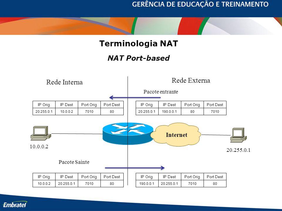 Terminologia NAT NAT Port-based Internet Rede Interna Rede Externa 10.0.0.2 20.255.0.1 IP OrigIP Dest 10.0.0.220.255.0.1 Pacote Sainte Port OrigPort Dest 701080 IP OrigIP Dest 190.0.0.120.255.0.1 Port OrigPort Dest 701080 IP OrigIP Dest 20.255.0.110.0.0.2 Port OrigPort Dest 701080 IP OrigIP Dest 20.255.0.1190.0.0.1 Port OrigPort Dest 807010 Pacote entrante