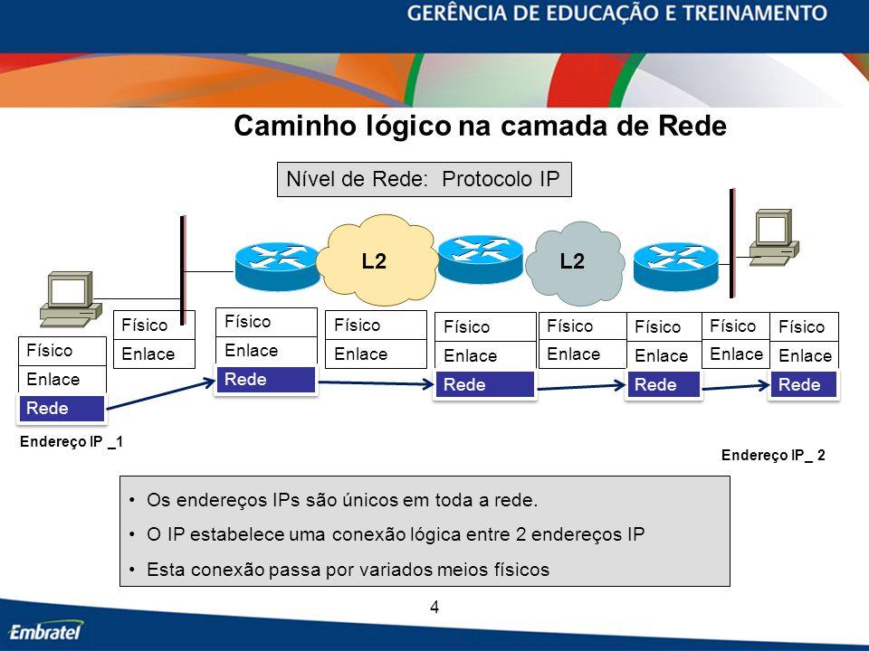 4 Caminho lógico na camada de Rede L2 Endereço IP _1 Endereço IP_ 2 Enlace Rede Físico Enlace Físico Os endereços IPs são únicos em toda a rede.