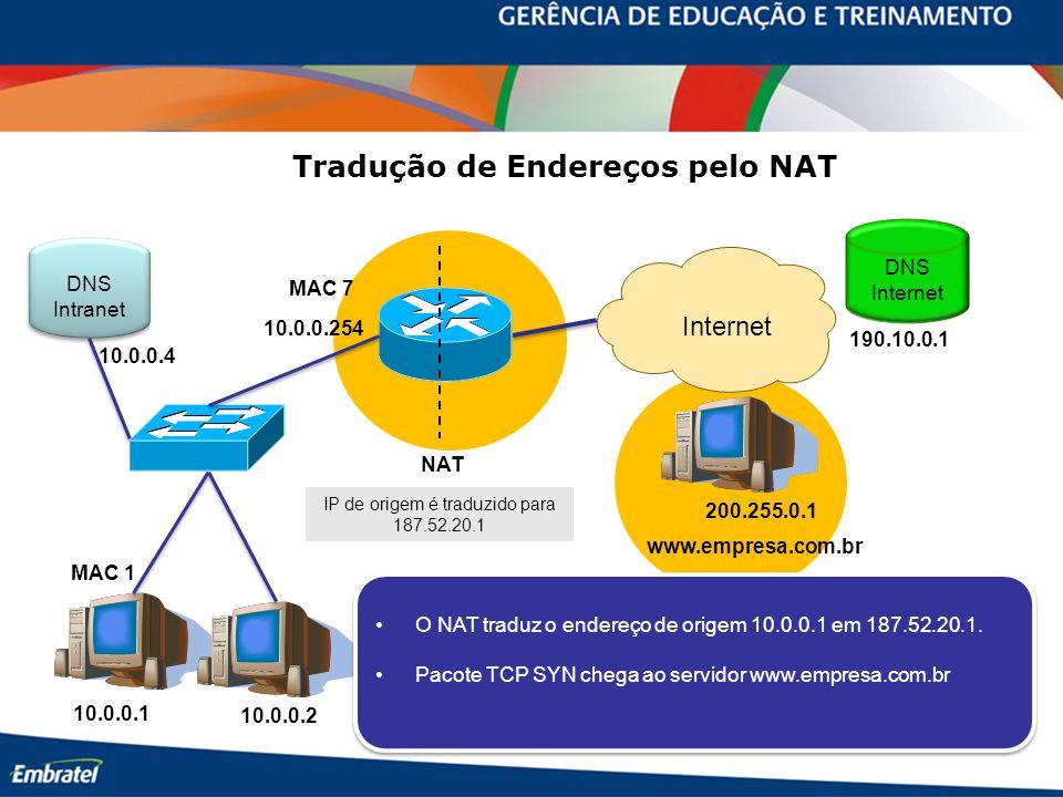 10.0.0.254 10.0.0.1 10.0.0.2 MAC 7 MAC 1 www.empresa.com.br Internet 200.255.0.1 DNS Internet 190.10.0.1 DNS Intranet DNS Intranet 10.0.0.4 Tradução d