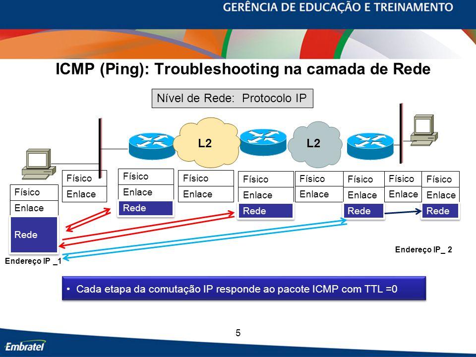 5 ICMP (Ping): Troubleshooting na camada de Rede L2 Endereço IP _1 Endereço IP_ 2 Enlace Rede Físico Enlace Físico Cada etapa da comutação IP responde ao pacote ICMP com TTL =0 Nível de Rede: Protocolo IP Enlace Físico Enlace Rede Físico Enlace Rede Físico Enlace Rede Físico Enlace Físico Enlace Rede Físico Enlace Físico