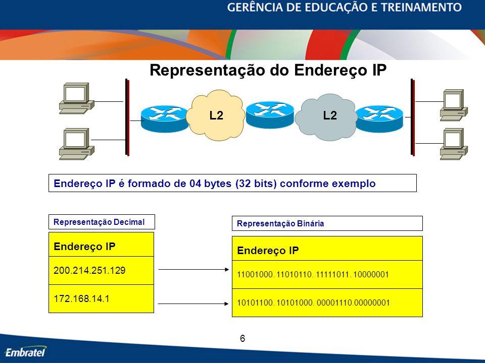 6 Representação do Endereço IP Endereço IP 172.168.14.1 200.214.251.129 Endereço IP é formado de 04 bytes (32 bits) conforme exemplo L2 Endereço IP 10