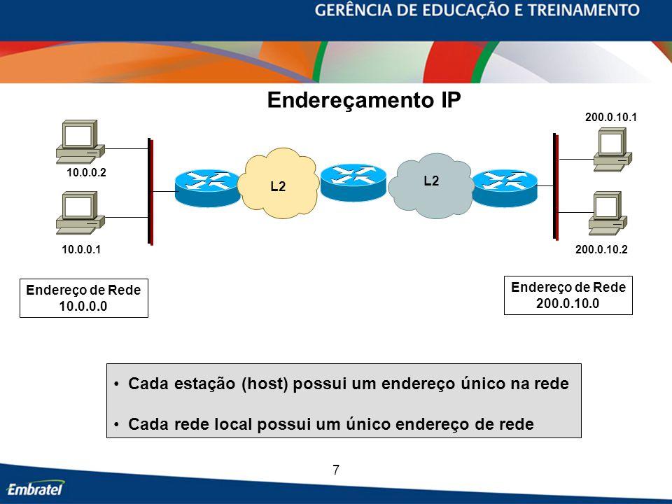 7 Endereçamento IP L2 10.0.0.2 10.0.0.1200.0.10.2 200.0.10.1 Cada estação (host) possui um endereço único na rede Cada rede local possui um único endereço de rede Endereço de Rede 10.0.0.0 Endereço de Rede 200.0.10.0
