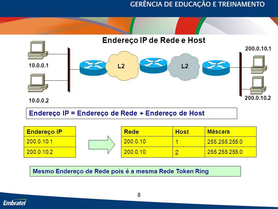 9 Endereços Classfull ClasseEndereço de Rede (primeiro byte) Máscara A1 a 126255.0.0.0 B128 a 191255.255.0.0 C192 a 223255.255.255.0 D224 a 239255.255.255.240 E240 a 255Reservado  Os endereços 127.x.x.x são reservados para loopbacks de hosts, isto é endereços utilizados internamente à propria estação  Os endereços classe D são utilizados para grupos multicast.