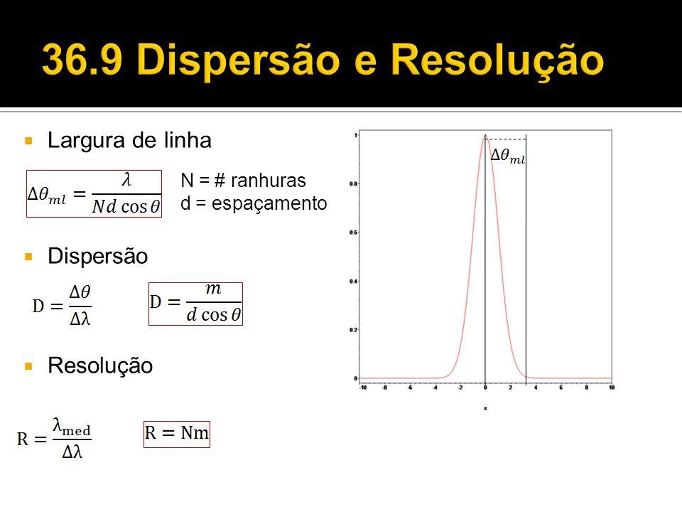  Largura de linha N = # ranhuras d = espaçamento  Dispersão  Resolução