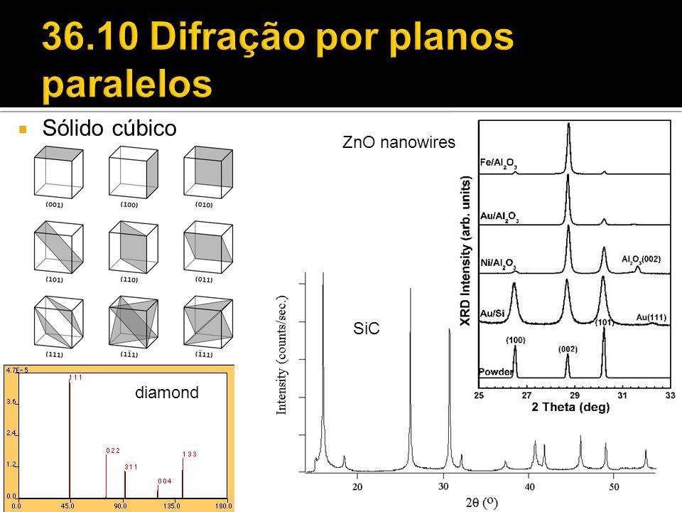 Sólido cúbico ZnO nanowires SiC diamond