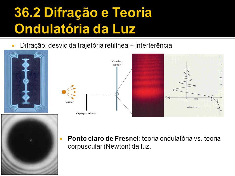  Difração: desvio da trajetória retilínea + interferência  Ponto claro de Fresnel: teoria ondulatória vs. teoria corpuscular (Newton) da luz.