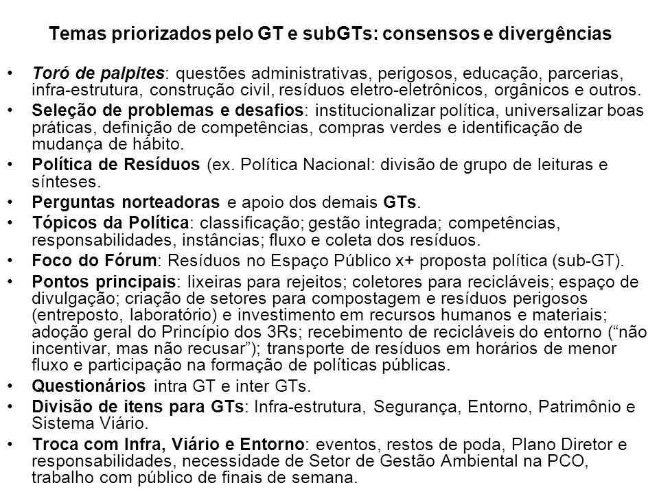 Temas priorizados pelo GT e subGTs: consensos e divergências Toró de palpites: questões administrativas, perigosos, educação, parcerias, infra-estrutura, construção civil, resíduos eletro-eletrônicos, orgânicos e outros.