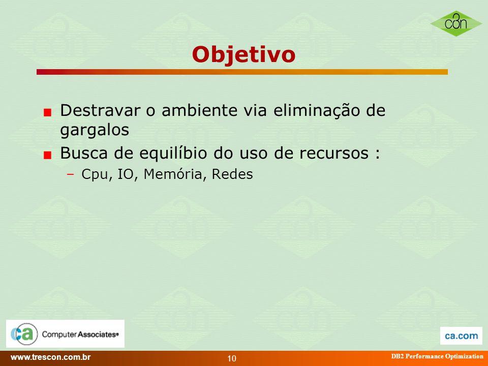 www.trescon.com.br DB2 Performance Optimization 10 Objetivo Destravar o ambiente via eliminação de gargalos Busca de equilíbio do uso de recursos : –C