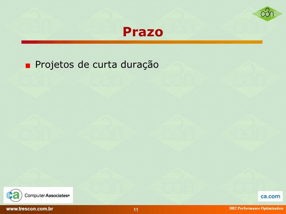 www.trescon.com.br DB2 Performance Optimization 11 Prazo Projetos de curta duração