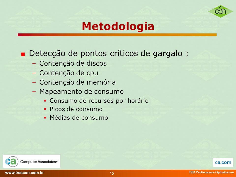 www.trescon.com.br DB2 Performance Optimization 12 Metodologia Detecção de pontos críticos de gargalo : –Contenção de discos –Contenção de cpu –Conten
