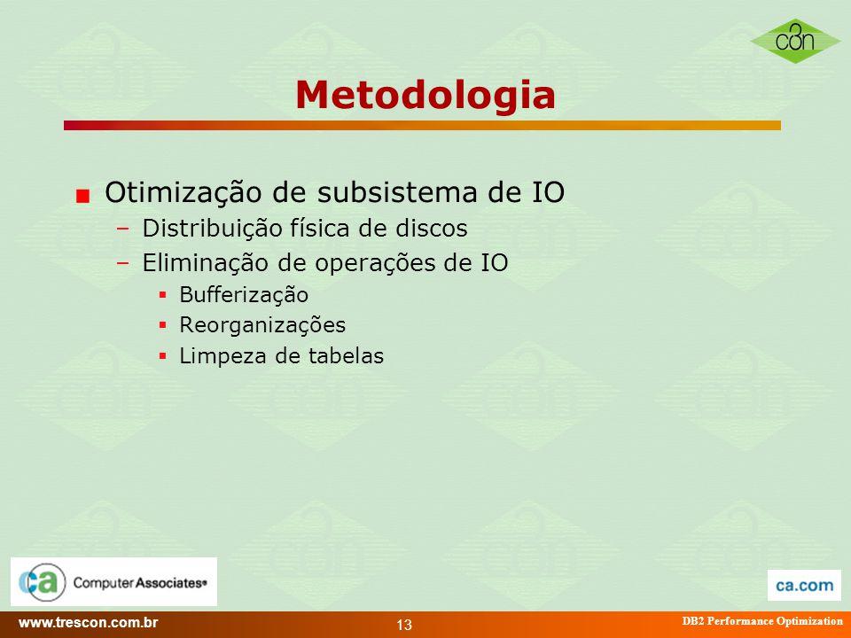 www.trescon.com.br DB2 Performance Optimization 13 Metodologia Otimização de subsistema de IO –Distribuição física de discos –Eliminação de operações