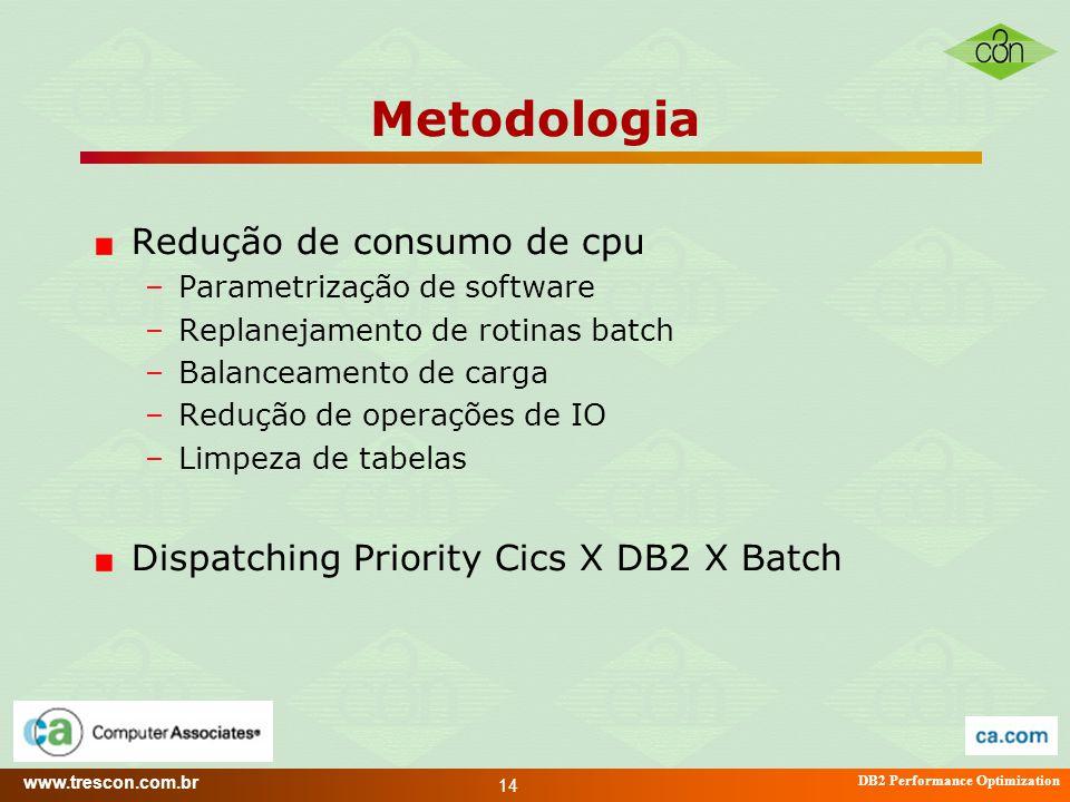 www.trescon.com.br DB2 Performance Optimization 14 Metodologia Redução de consumo de cpu –Parametrização de software –Replanejamento de rotinas batch