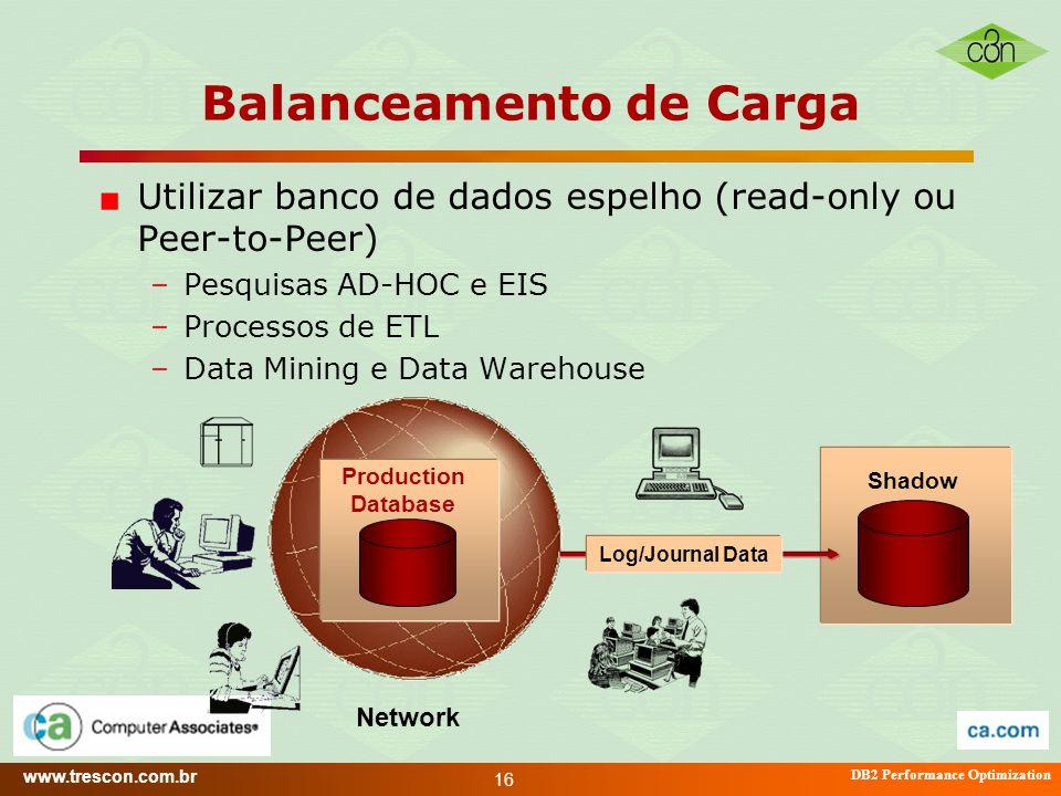 www.trescon.com.br DB2 Performance Optimization 16 Balanceamento de Carga Utilizar banco de dados espelho (read-only ou Peer-to-Peer) –Pesquisas AD-HO