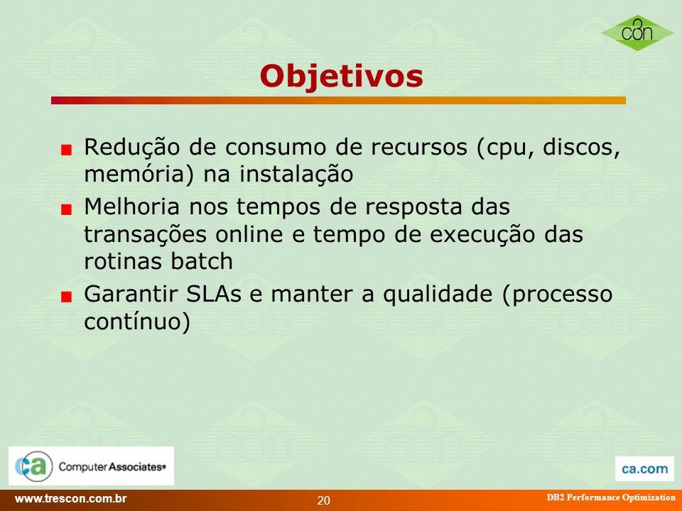 www.trescon.com.br DB2 Performance Optimization 20 Objetivos Redução de consumo de recursos (cpu, discos, memória) na instalação Melhoria nos tempos d