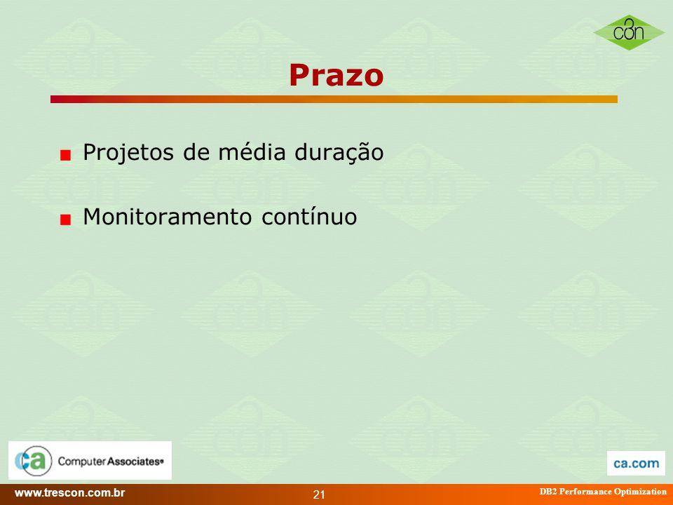 www.trescon.com.br DB2 Performance Optimization 21 Prazo Projetos de média duração Monitoramento contínuo