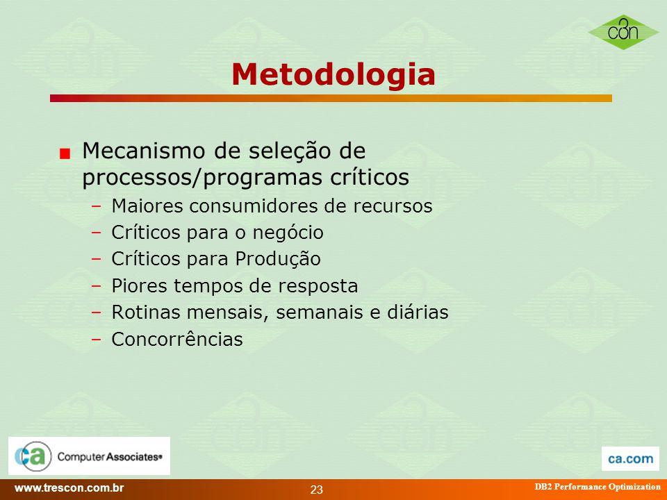 www.trescon.com.br DB2 Performance Optimization 23 Metodologia Mecanismo de seleção de processos/programas críticos –Maiores consumidores de recursos