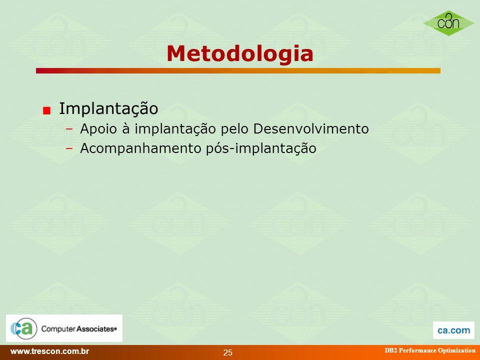 www.trescon.com.br DB2 Performance Optimization 25 Metodologia Implantação –Apoio à implantação pelo Desenvolvimento –Acompanhamento pós-implantação