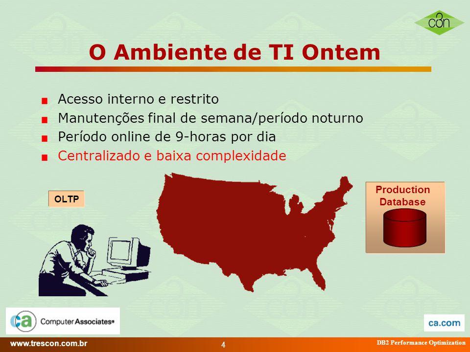 www.trescon.com.br DB2 Performance Optimization 4 O Ambiente de TI Ontem Acesso interno e restrito Manutenções final de semana/período noturno Período