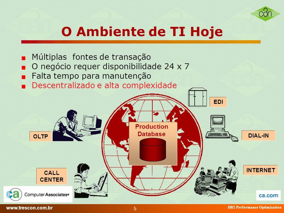 www.trescon.com.br DB2 Performance Optimization 5 O Ambiente de TI Hoje Múltiplas fontes de transação O negócio requer disponibilidade 24 x 7 Falta te
