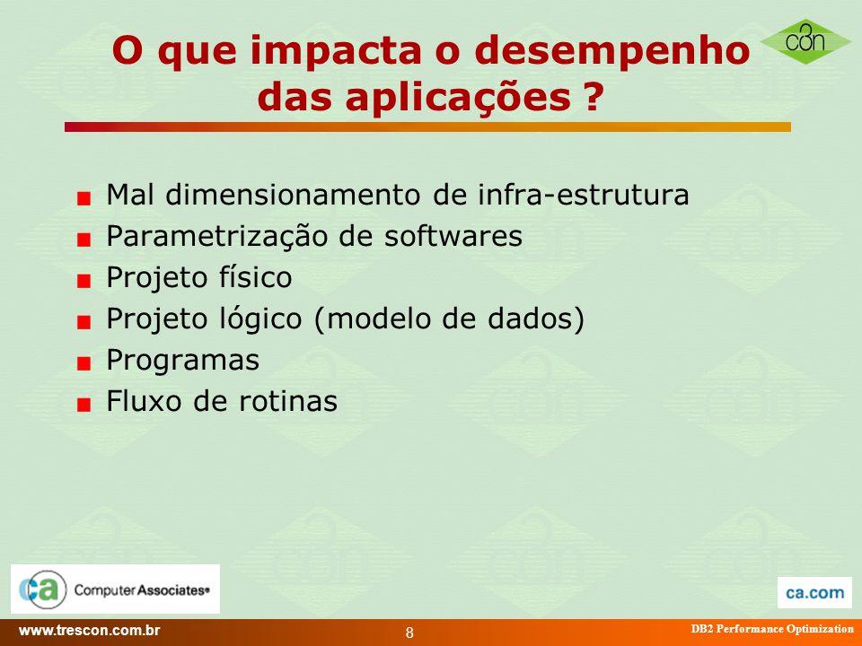 www.trescon.com.br DB2 Performance Optimization 8 O que impacta o desempenho das aplicações ? Mal dimensionamento de infra-estrutura Parametrização de