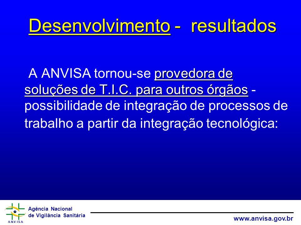 Agência Nacional de Vigilância Sanitária www.anvisa.gov.br provedora de soluções de T.I.C. para outros órgãos A ANVISA tornou-se provedora de soluções
