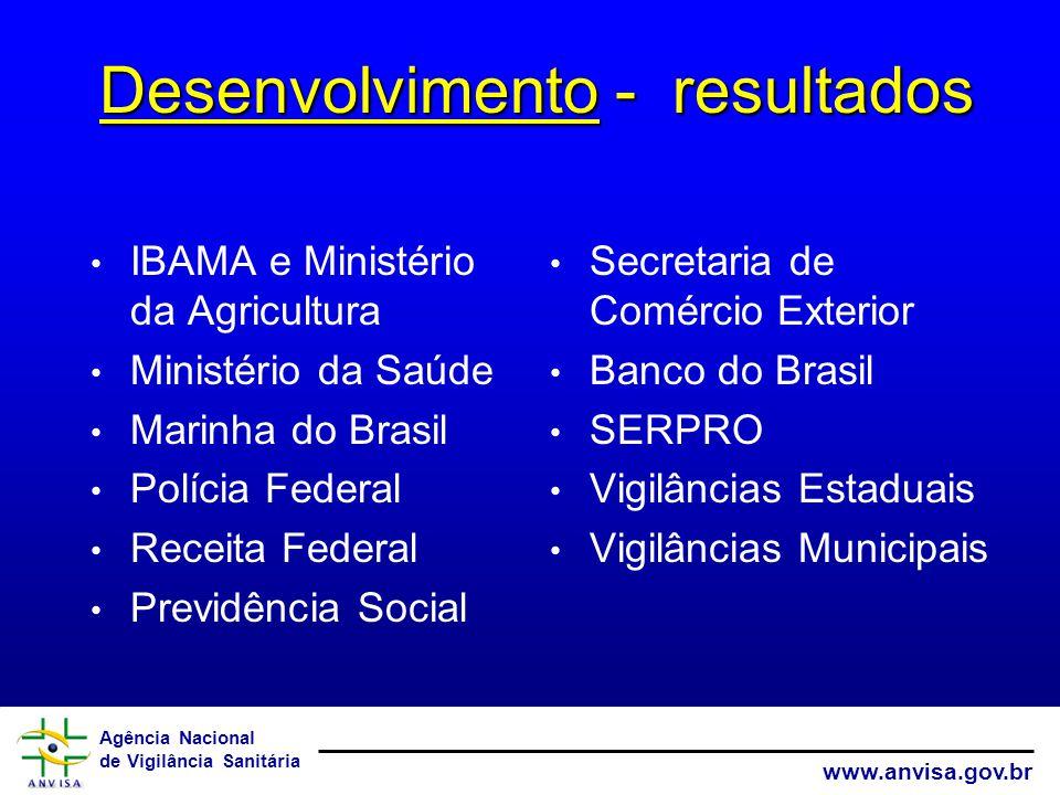 Agência Nacional de Vigilância Sanitária www.anvisa.gov.br IBAMA e Ministério da Agricultura Ministério da Saúde Marinha do Brasil Polícia Federal Rec