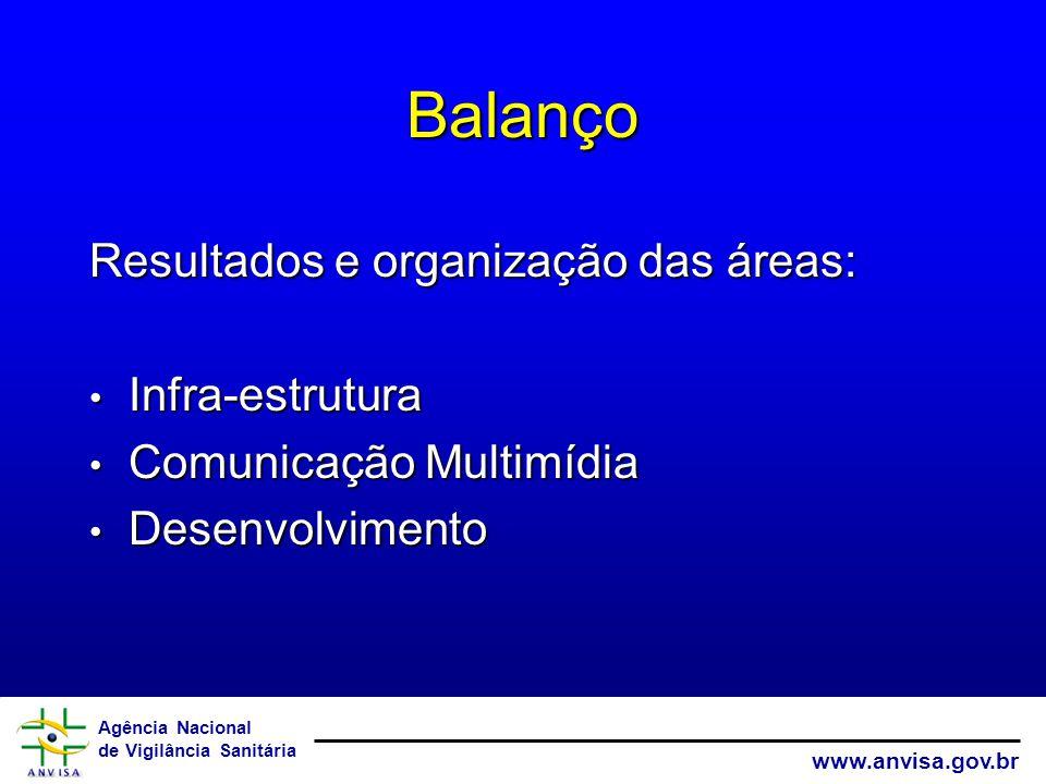 Agência Nacional de Vigilância Sanitária www.anvisa.gov.br Balanço Resultados e organização das áreas: Infra-estrutura Infra-estrutura Comunicação Multimídia Comunicação Multimídia Desenvolvimento Desenvolvimento