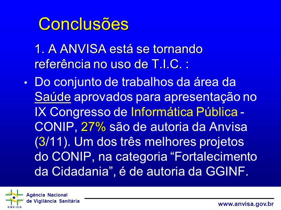 Agência Nacional de Vigilância Sanitária www.anvisa.gov.br Conclusões Conclusões 1. A ANVISA está se tornando referência no uso de T.I.C. : Saúde 27%