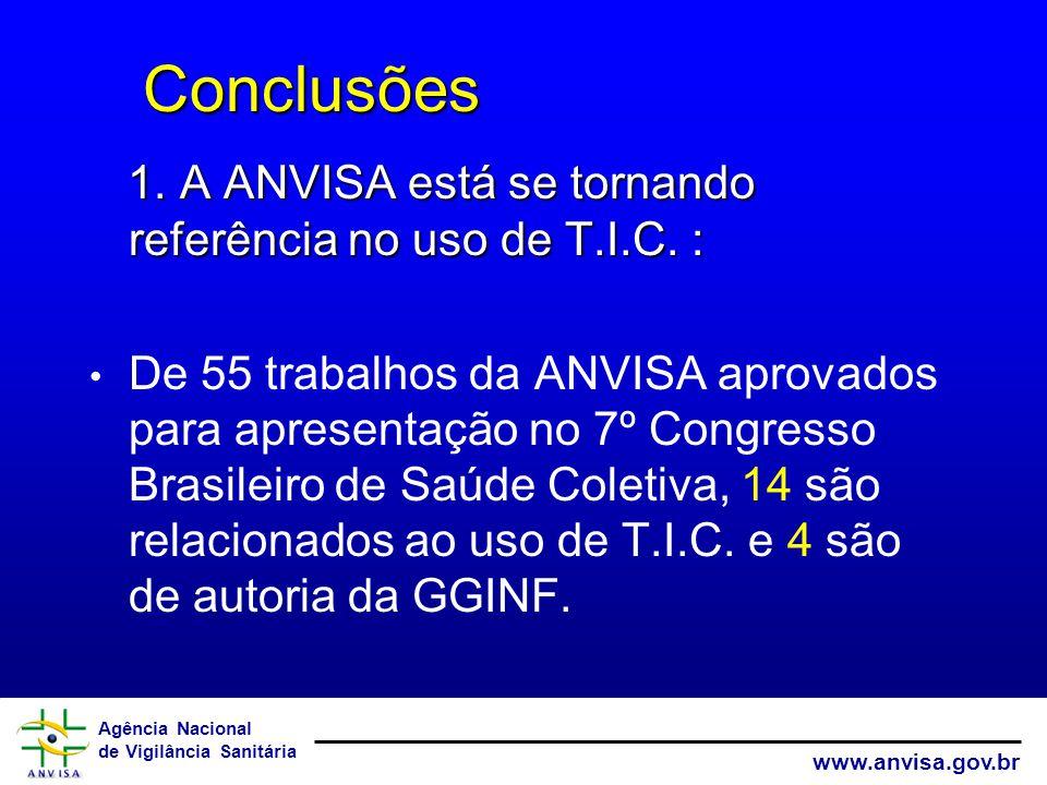 Agência Nacional de Vigilância Sanitária www.anvisa.gov.br Conclusões Conclusões 1. A ANVISA está se tornando referência no uso de T.I.C. : De 55 trab