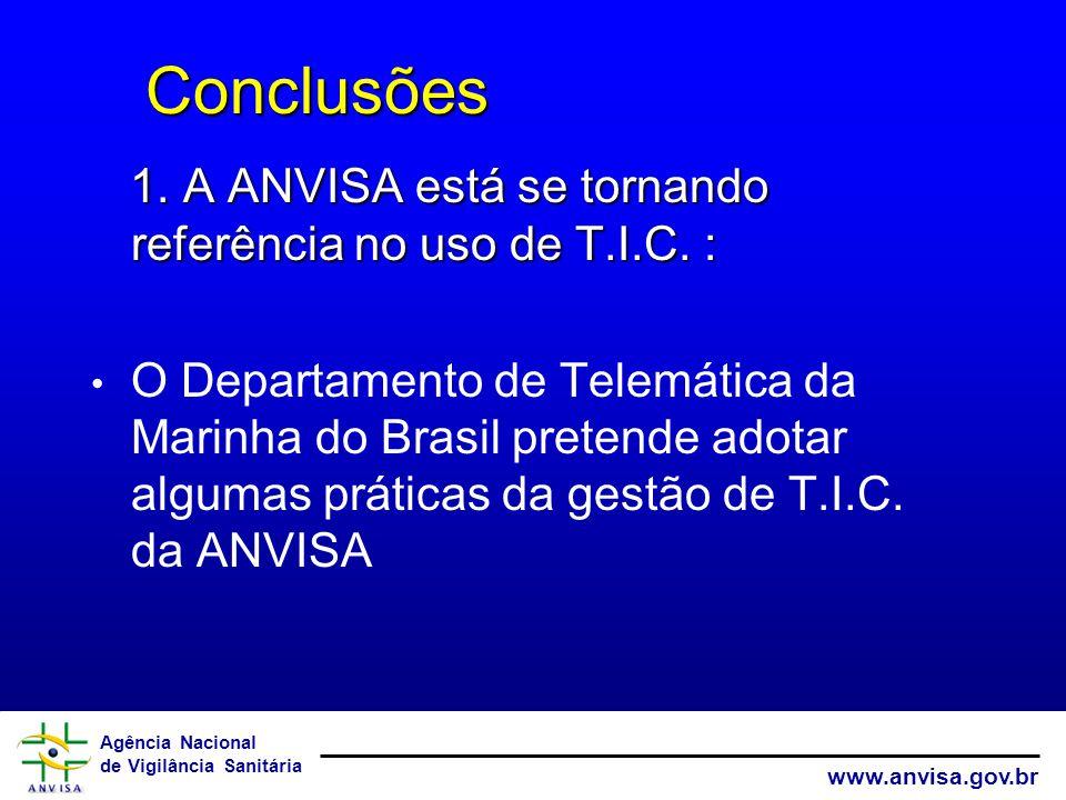 Agência Nacional de Vigilância Sanitária www.anvisa.gov.br Conclusões Conclusões 1.