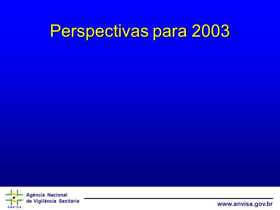 Agência Nacional de Vigilância Sanitária www.anvisa.gov.br Perspectivas para 2003