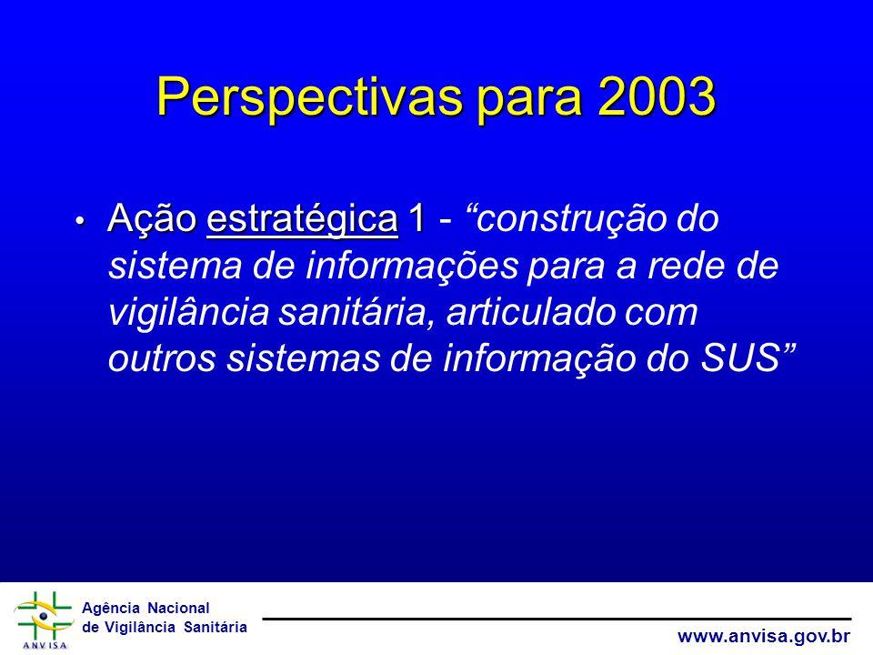 Agência Nacional de Vigilância Sanitária www.anvisa.gov.br Perspectivas para 2003 Ação estratégica 1 Ação estratégica 1 - construção do sistema de informações para a rede de vigilância sanitária, articulado com outros sistemas de informação do SUS