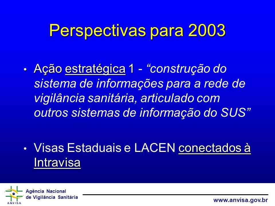 """Agência Nacional de Vigilância Sanitária www.anvisa.gov.br Perspectivas para 2003 Ação estratégica 1 Ação estratégica 1 - """"construção do sistema de in"""