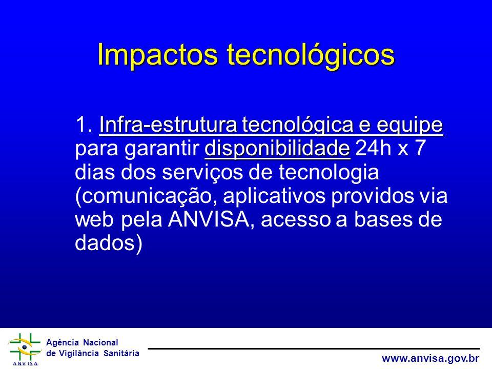 Agência Nacional de Vigilância Sanitária www.anvisa.gov.br Impactos tecnológicos Infra-estrutura tecnológica e equipe disponibilidade 1. Infra-estrutu