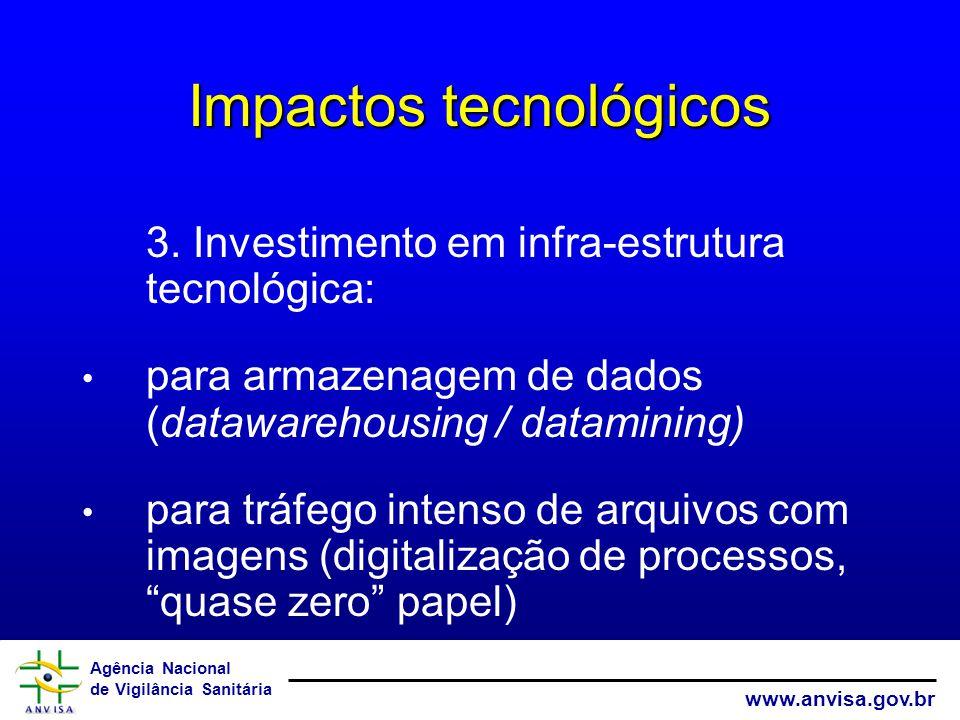 Agência Nacional de Vigilância Sanitária www.anvisa.gov.br Impactos tecnológicos 3.