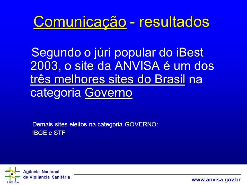 Agência Nacional de Vigilância Sanitária www.anvisa.gov.br iBest 2003 três melhores sites do Brasil Governo Segundo o júri popular do iBest 2003, o site da ANVISA é um dos três melhores sites do Brasil na categoria Governo Demais sites eleitos na categoria GOVERNO: IBGE e STF Comunicação - resultados