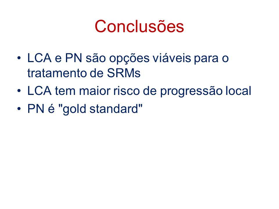 Conclusões LCA e PN são opções viáveis para o tratamento de SRMs LCA tem maior risco de progressão local PN é