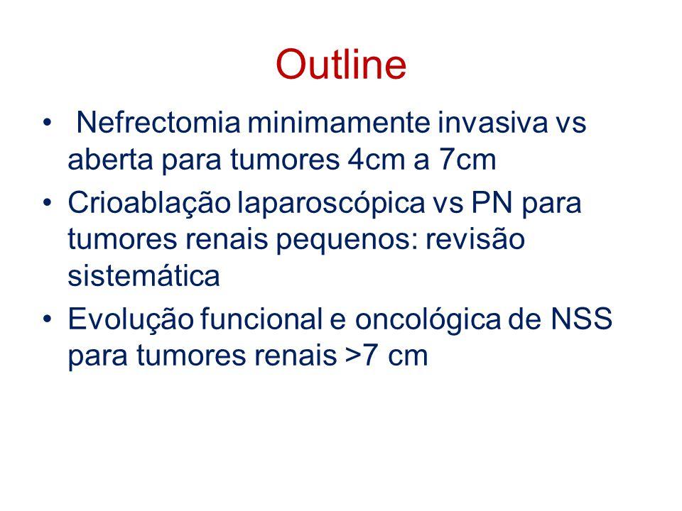 Outline Nefrectomia minimamente invasiva vs aberta para tumores 4cm a 7cm Crioablação laparoscópica vs PN para tumores renais pequenos: revisão sistem